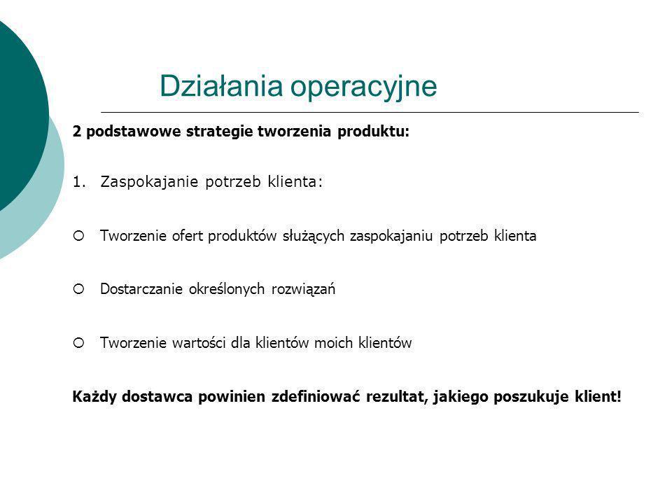 Działania operacyjne 2 podstawowe strategie tworzenia produktu: