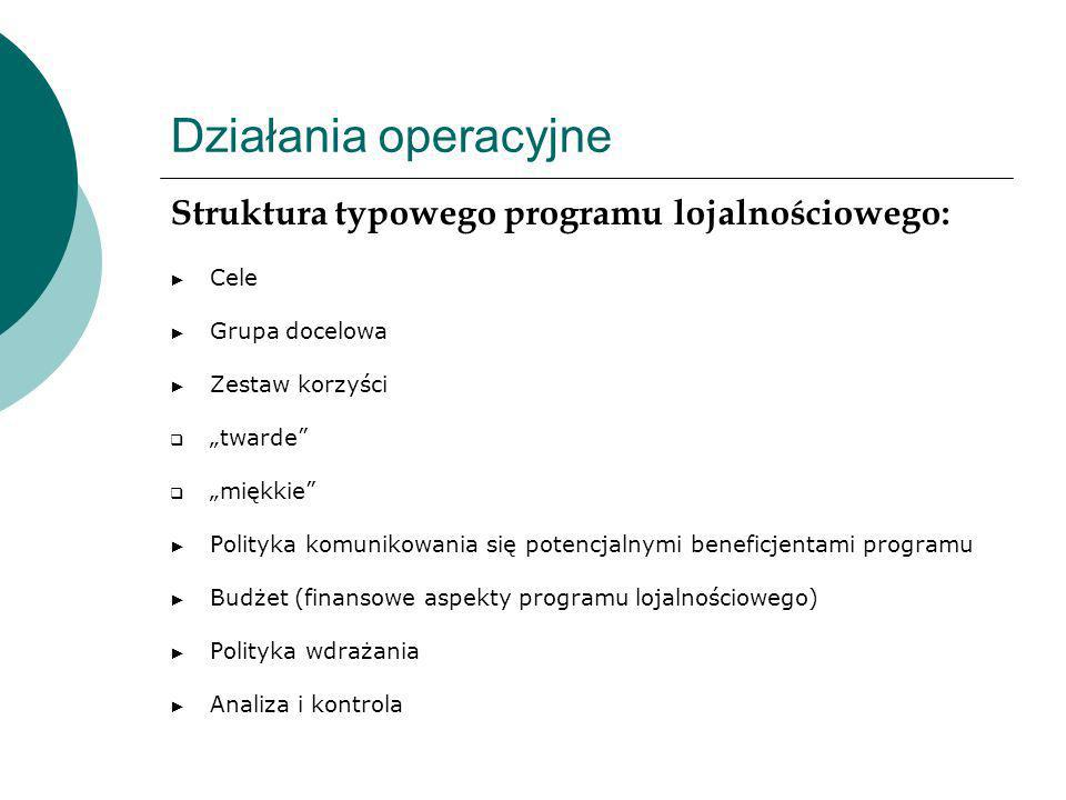 Działania operacyjne Struktura typowego programu lojalnościowego: Cele