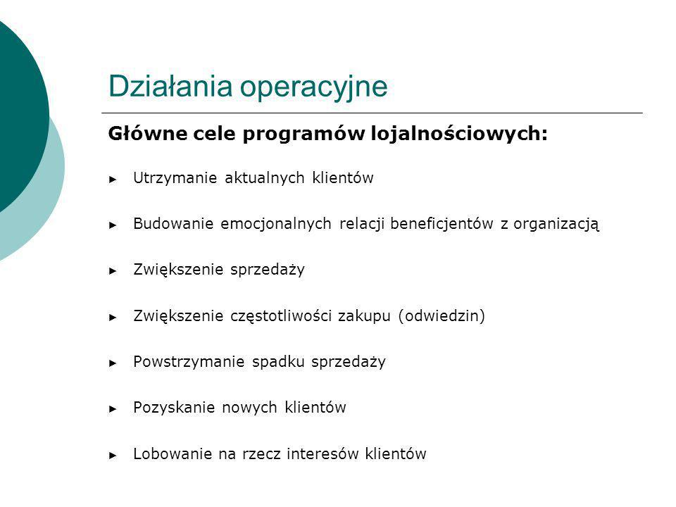 Działania operacyjne Główne cele programów lojalnościowych: