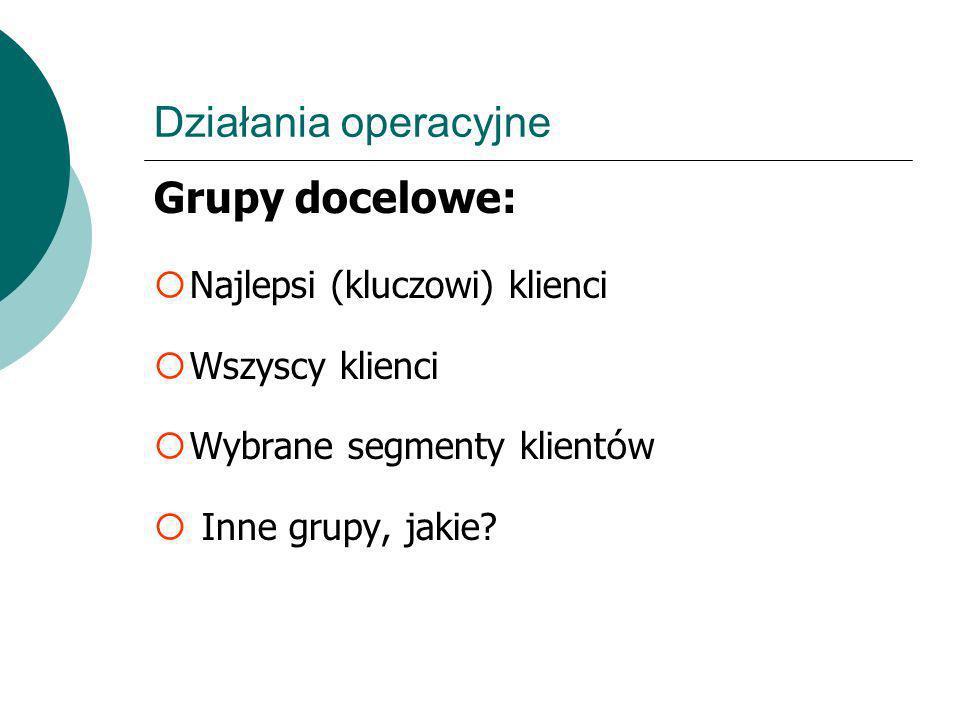 Działania operacyjne Grupy docelowe: Najlepsi (kluczowi) klienci