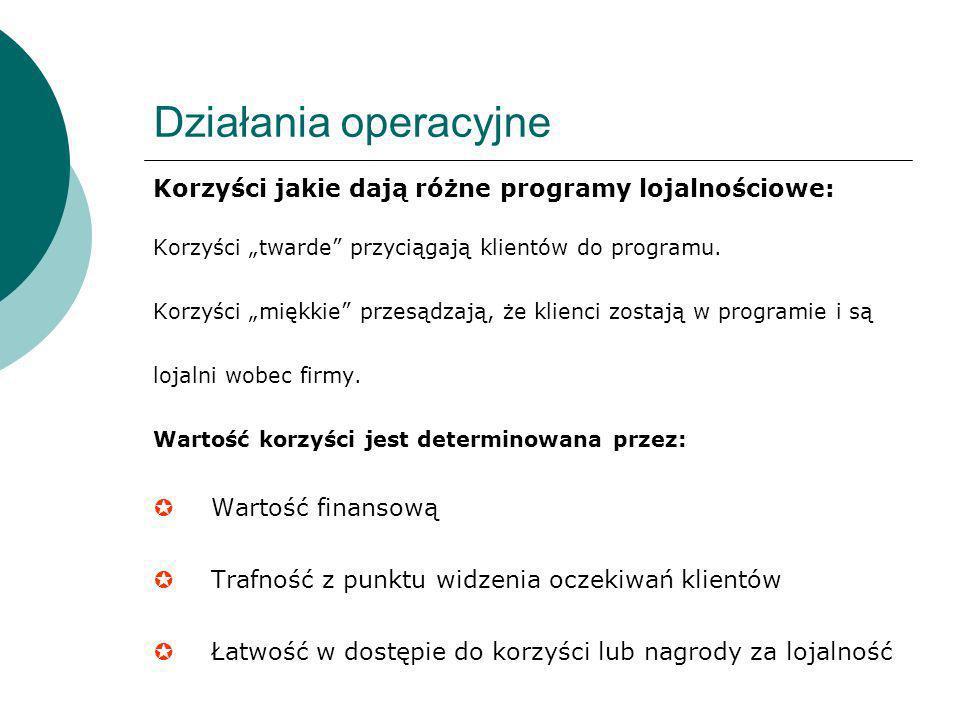 Działania operacyjne Korzyści jakie dają różne programy lojalnościowe: