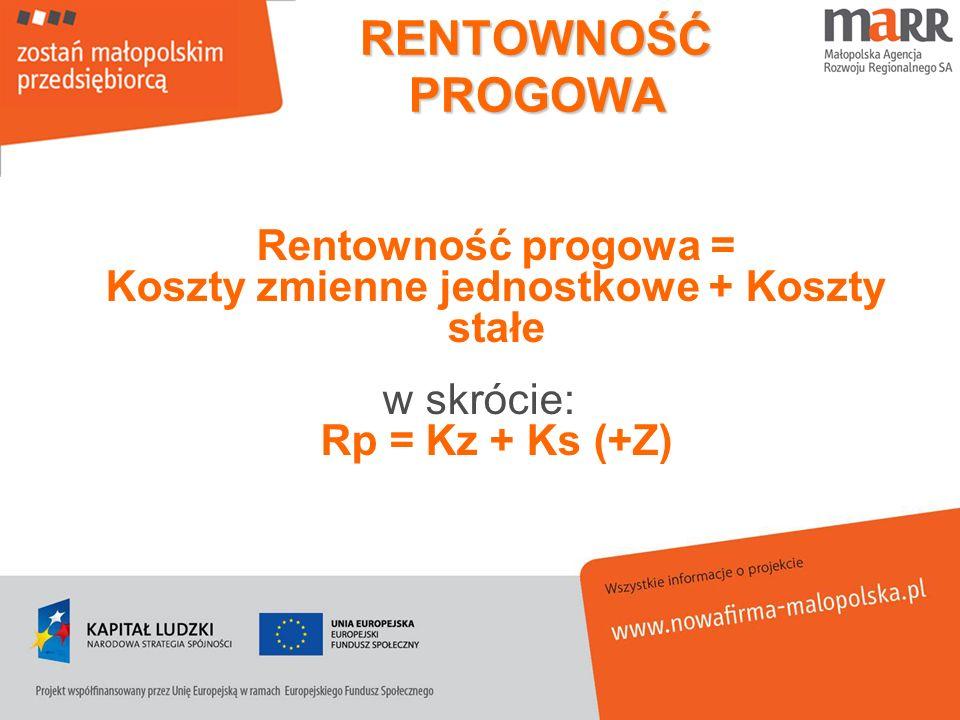 RENTOWNOŚĆ PROGOWA w skrócie: Rp = Kz + Ks (+Z)