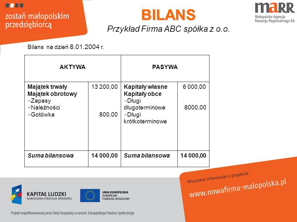 BILANS Przykład Firma ABC spółka z o.o. Bilans na dzień 8.01.2004 r.