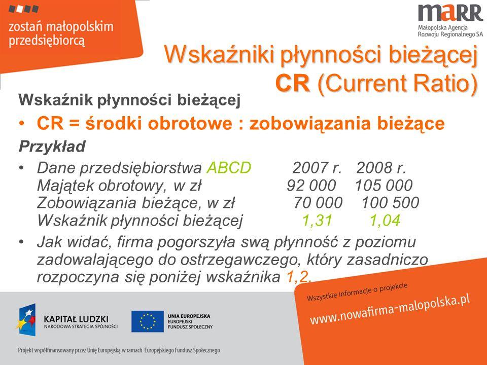 Wskaźniki płynności bieżącej CR (Current Ratio)