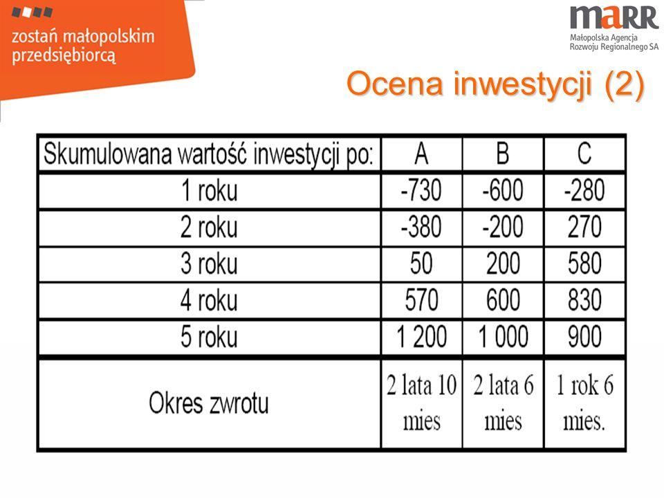 Ocena inwestycji (2)