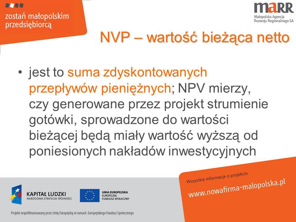 NVP – wartość bieżąca netto