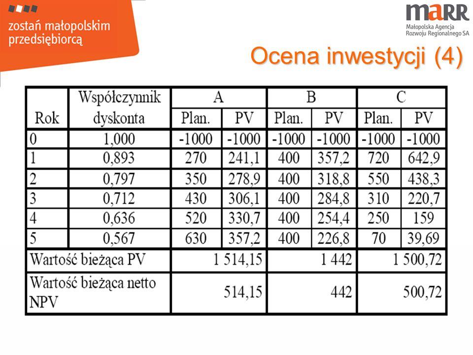 Ocena inwestycji (4)