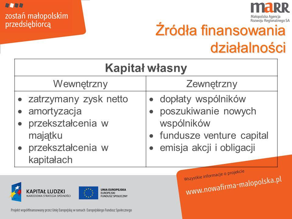 Źródła finansowania działalności