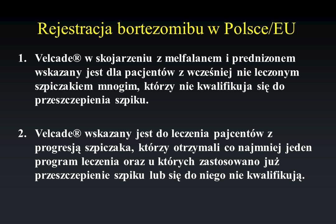 Rejestracja bortezomibu w Polsce/EU
