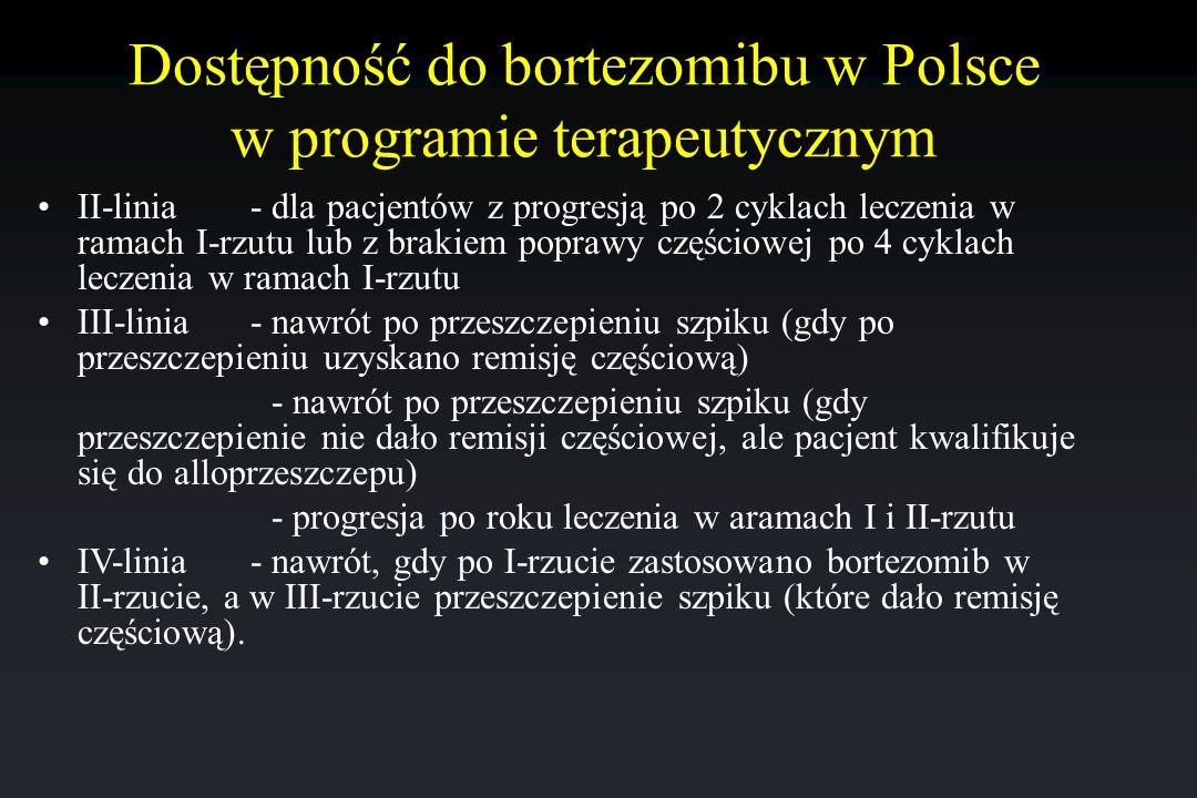 Dostępność do bortezomibu w Polsce w programie terapeutycznym