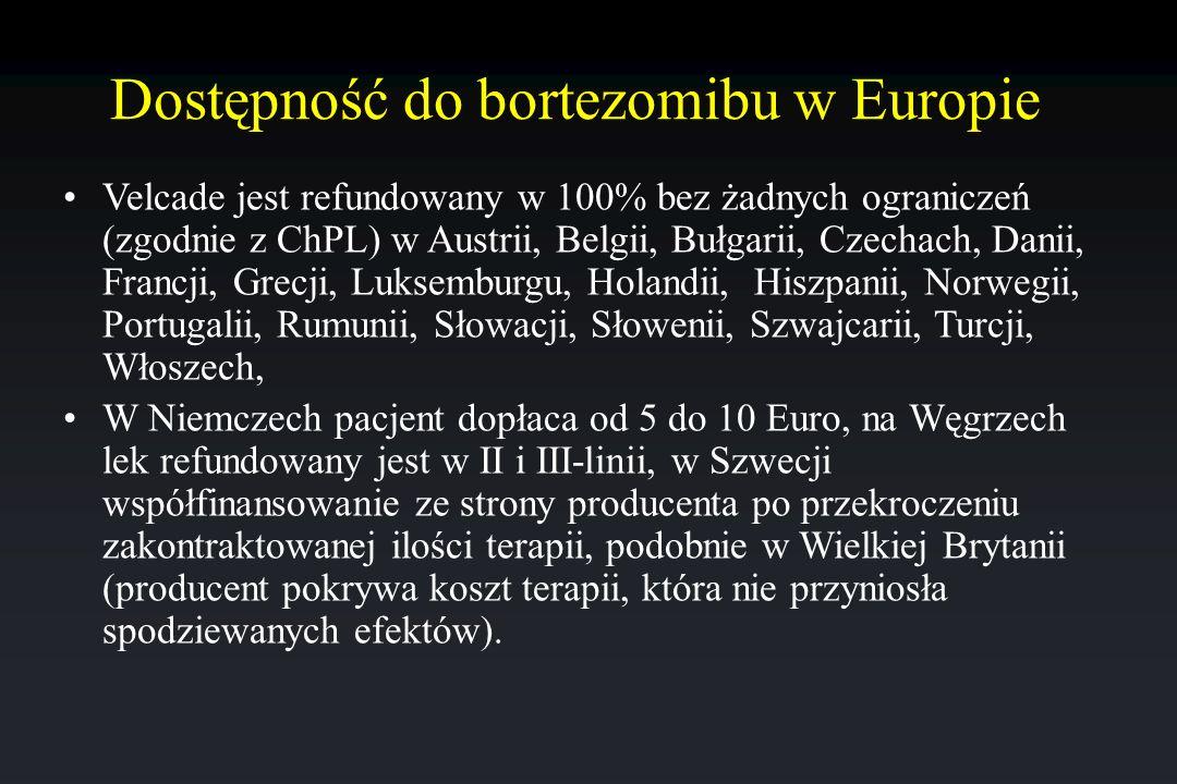 Dostępność do bortezomibu w Europie
