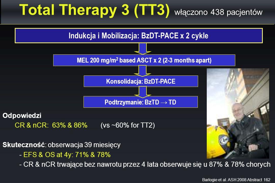 Total Therapy 3 (TT3) włączono 438 pacjentów