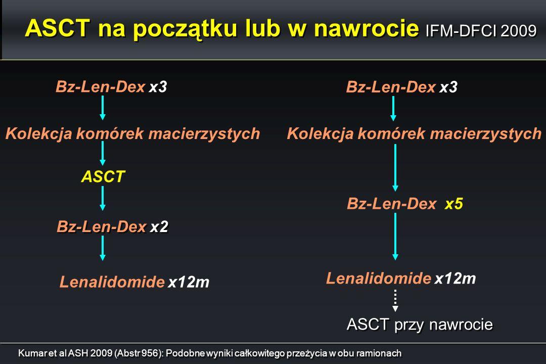 ASCT na początku lub w nawrocie IFM-DFCI 2009