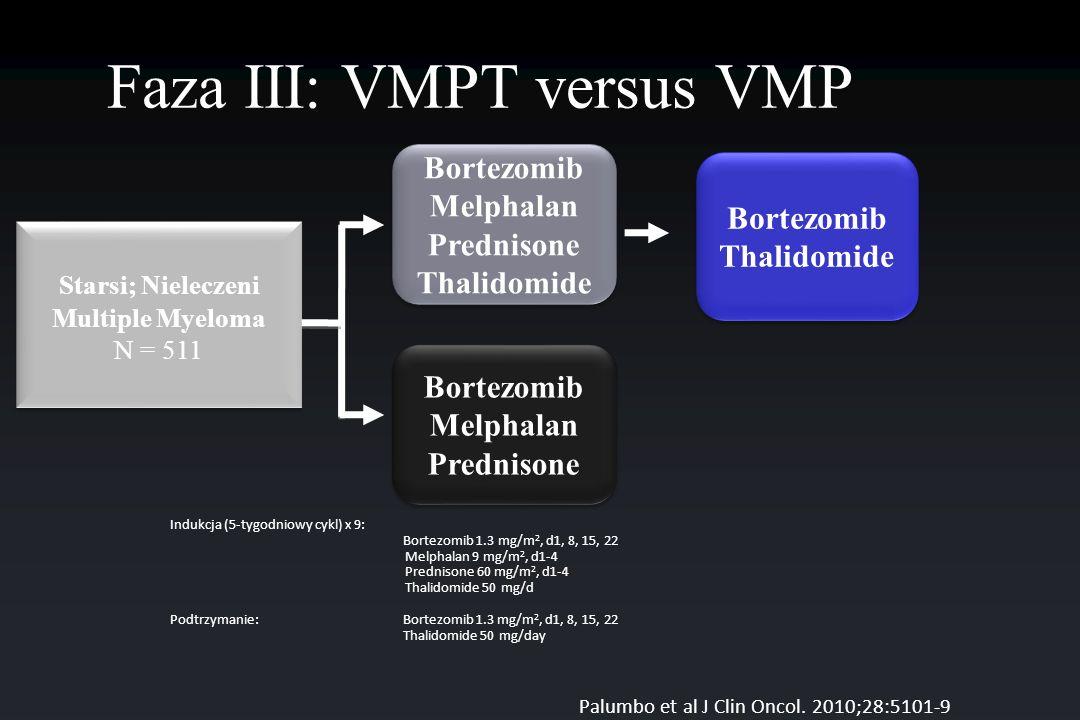 Faza III: VMPT versus VMP