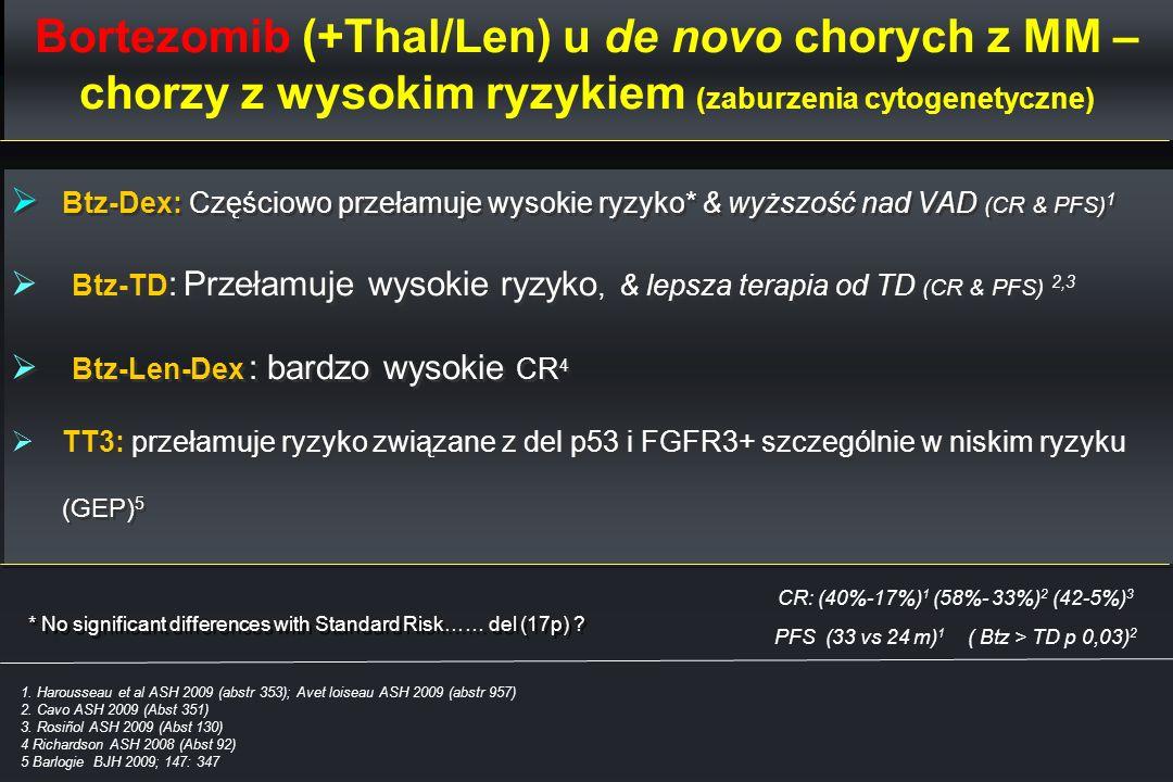Bortezomib (+Thal/Len) u de novo chorych z MM – chorzy z wysokim ryzykiem (zaburzenia cytogenetyczne)