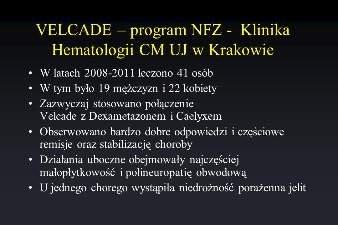 VELCADE – program NFZ - Klinika Hematologii CM UJ w Krakowie