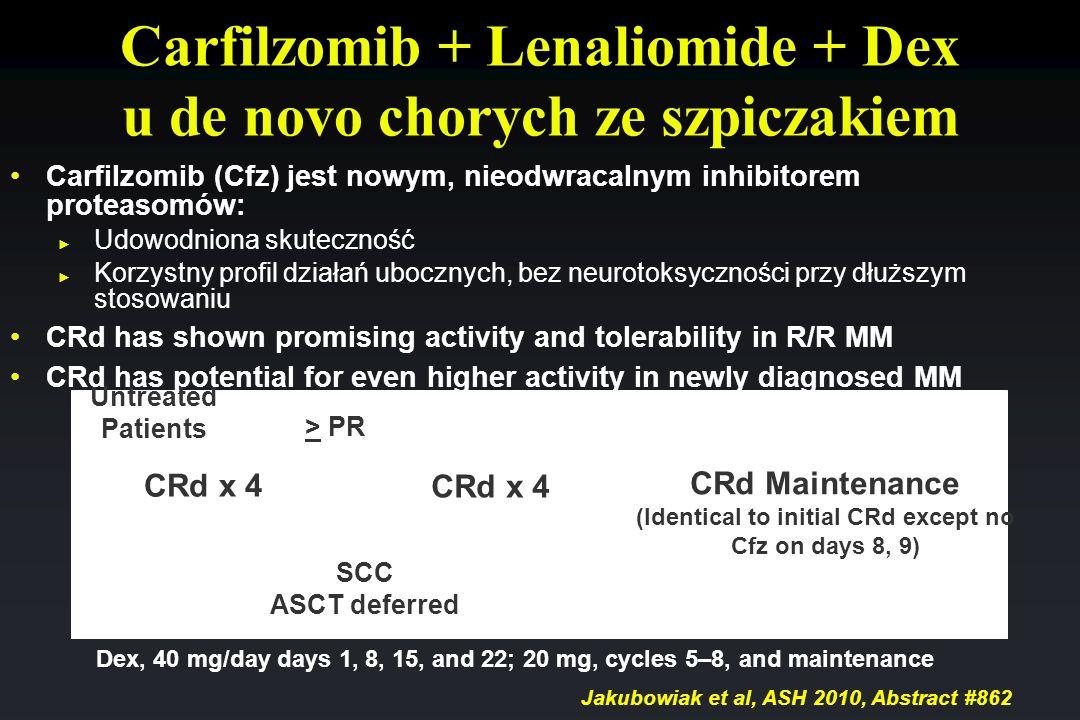 Carfilzomib + Lenaliomide + Dex u de novo chorych ze szpiczakiem