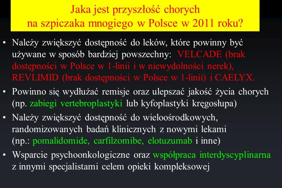 Jaka jest przyszłość chorych na szpiczaka mnogiego w Polsce w 2011 roku