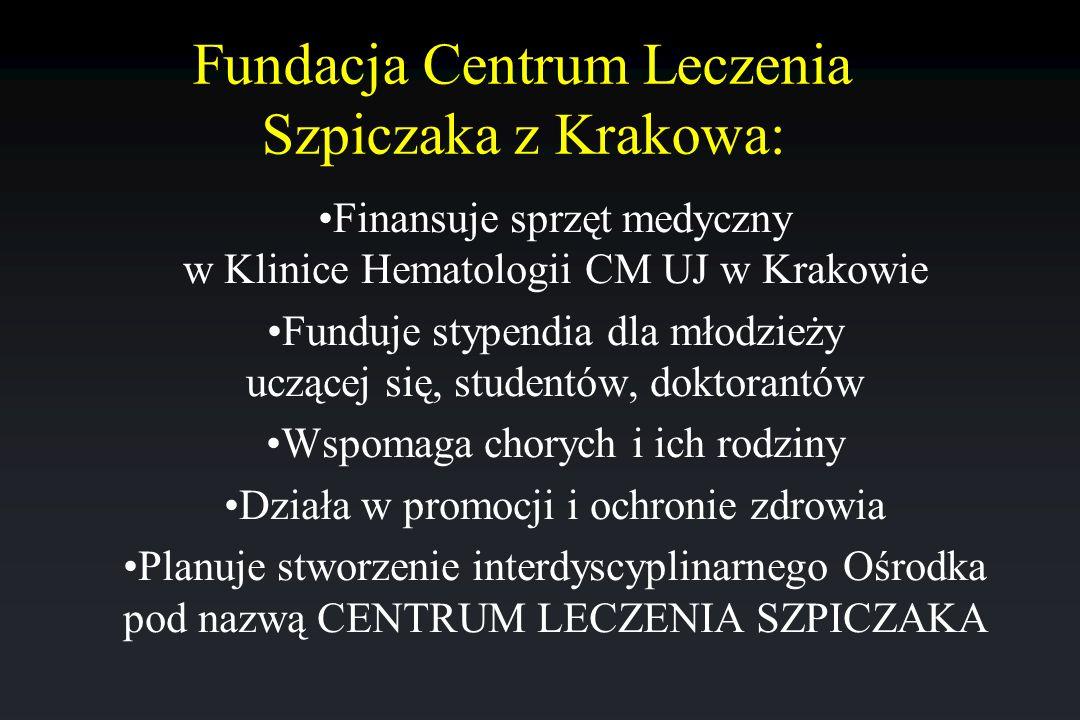 Fundacja Centrum Leczenia Szpiczaka z Krakowa: