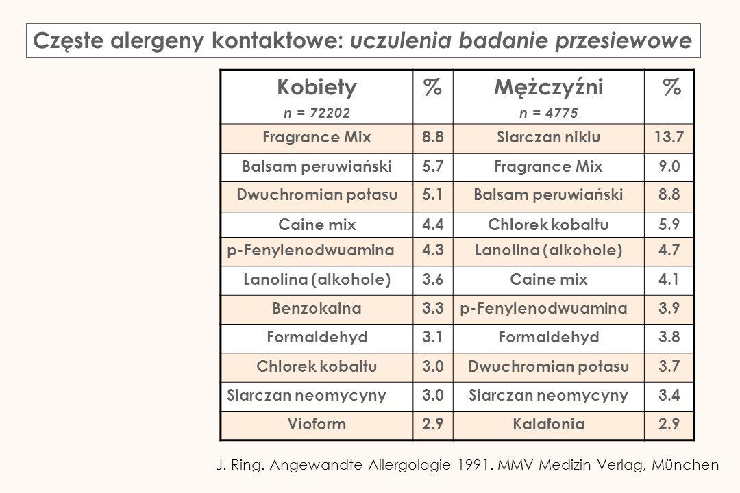 Częste alergeny kontaktowe: uczulenia badanie przesiewowe Kobiety %