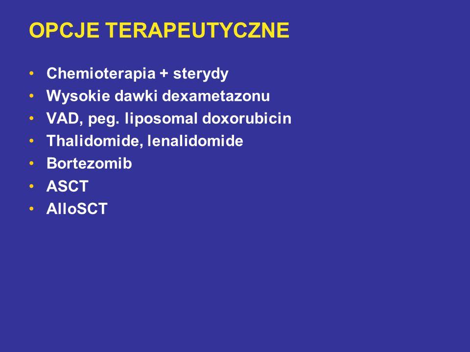 OPCJE TERAPEUTYCZNE Chemioterapia + sterydy Wysokie dawki dexametazonu