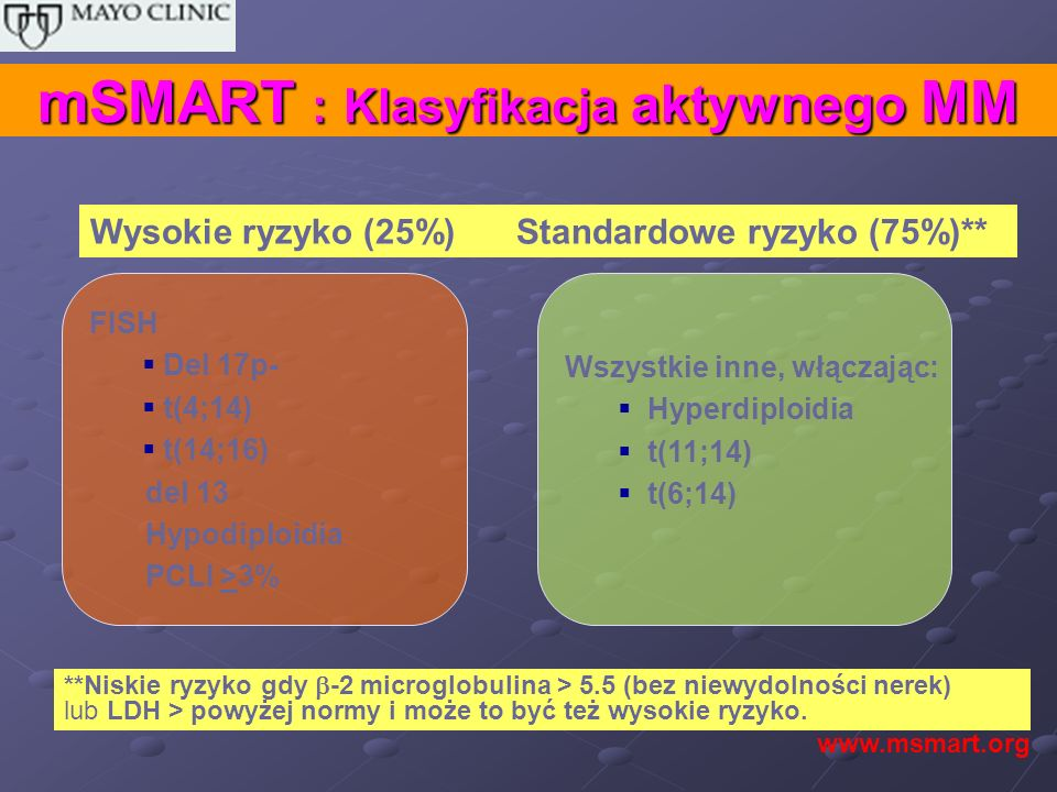 mSMART : Klasyfikacja aktywnego MM