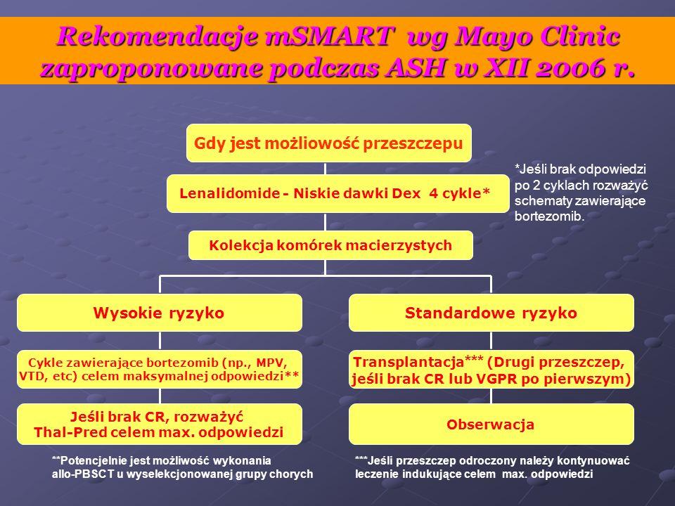 Rekomendacje mSMART wg Mayo Clinic zaproponowane podczas ASH w XII 2006 r.