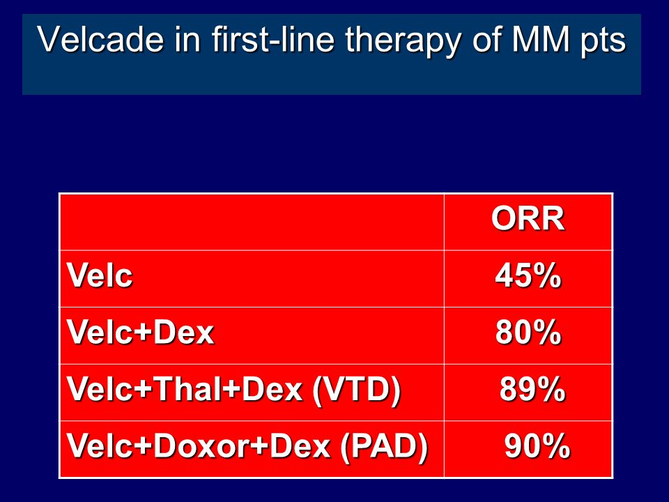 Velcade in first-line therapy of MM pts