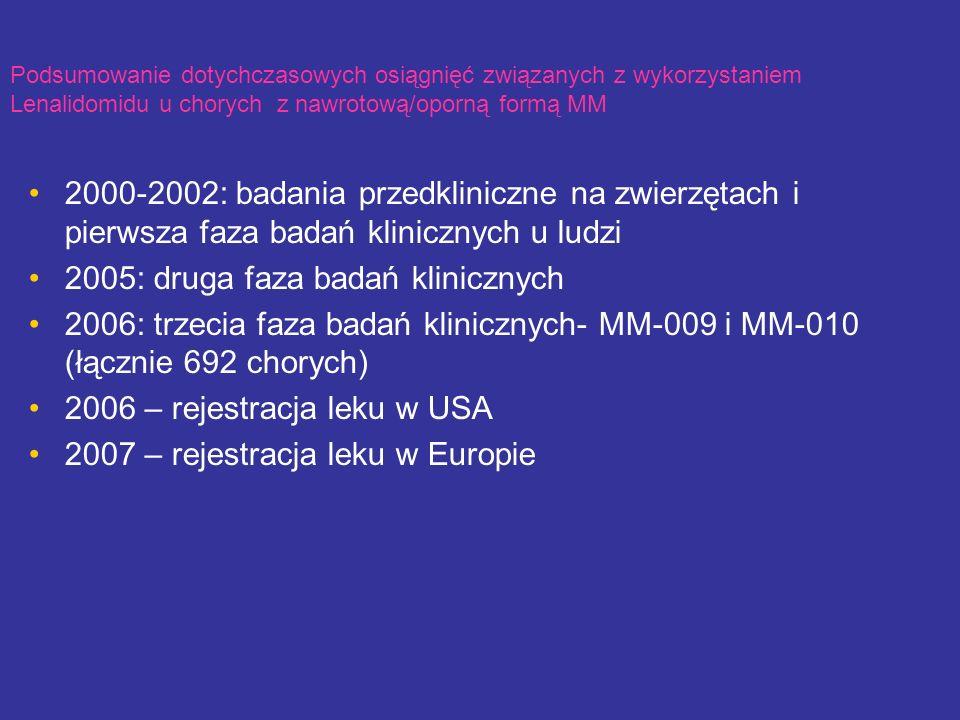 2005: druga faza badań klinicznych