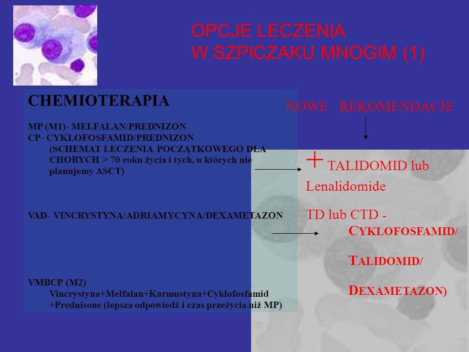 + TALIDOMID lub Lenalidomide