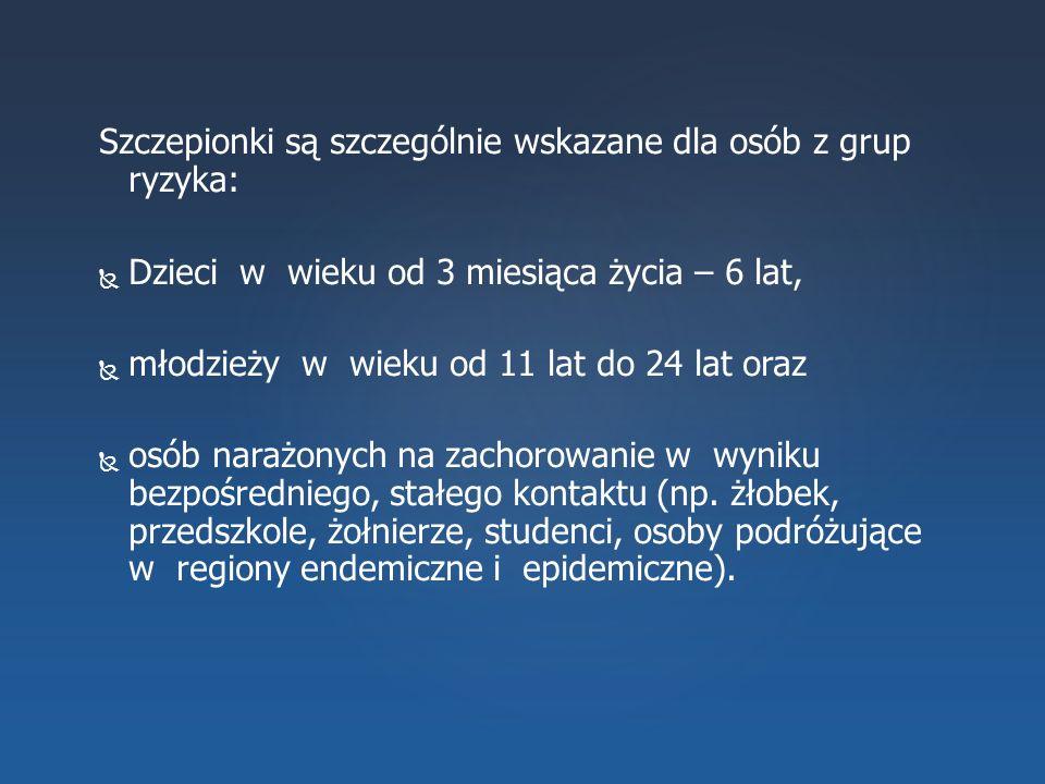 Szczepionki są szczególnie wskazane dla osób z grup ryzyka: