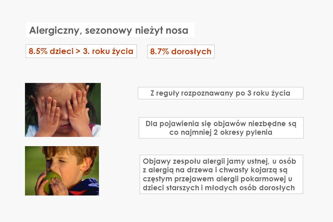 Alergiczny, sezonowy nieżyt nosa