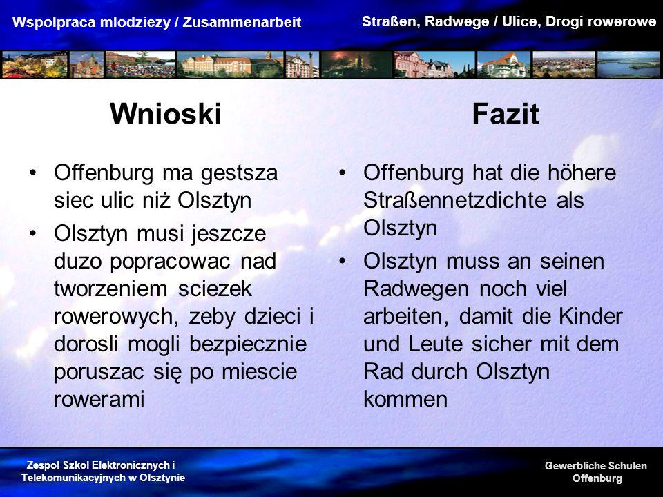 Wnioski Fazit Offenburg ma gestsza siec ulic niż Olsztyn