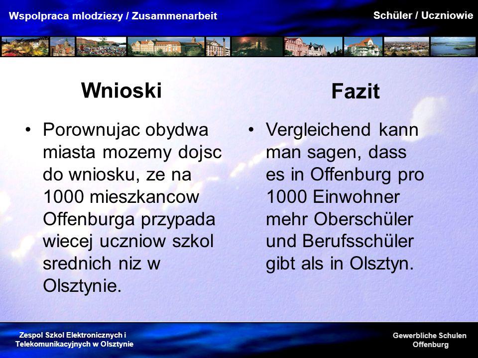 Schüler / UczniowieFazit. Wnioski.