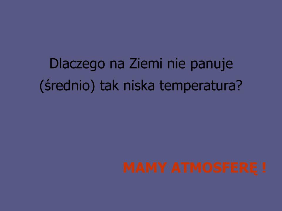 Dlaczego na Ziemi nie panuje (średnio) tak niska temperatura
