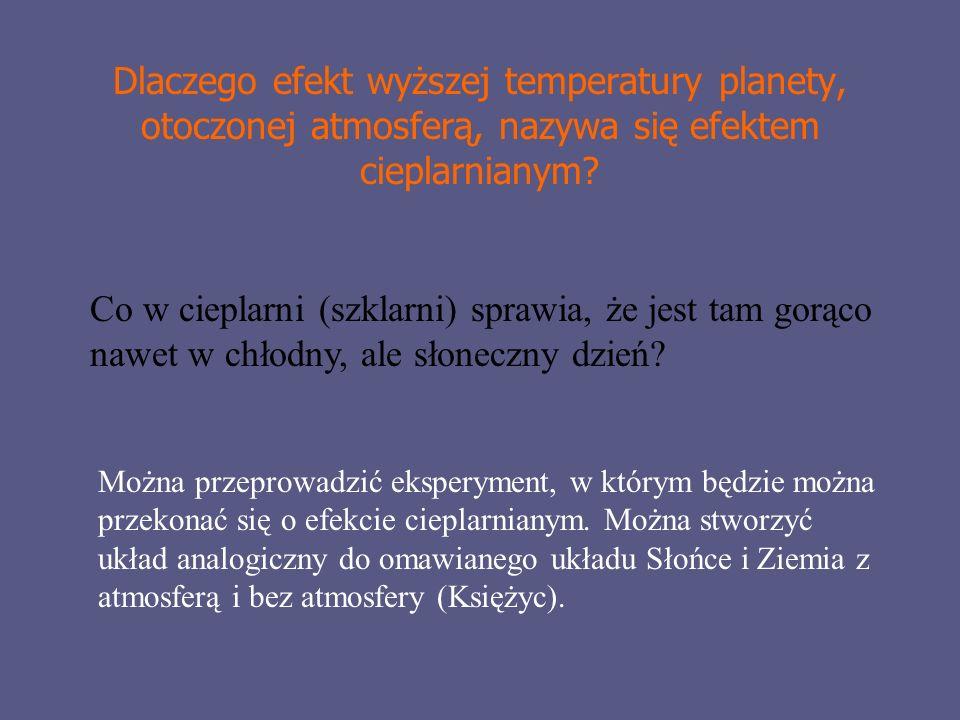 Dlaczego efekt wyższej temperatury planety, otoczonej atmosferą, nazywa się efektem cieplarnianym