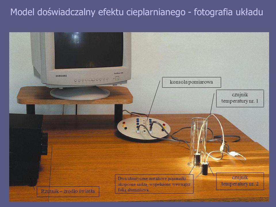 Model doświadczalny efektu cieplarnianego - fotografia układu