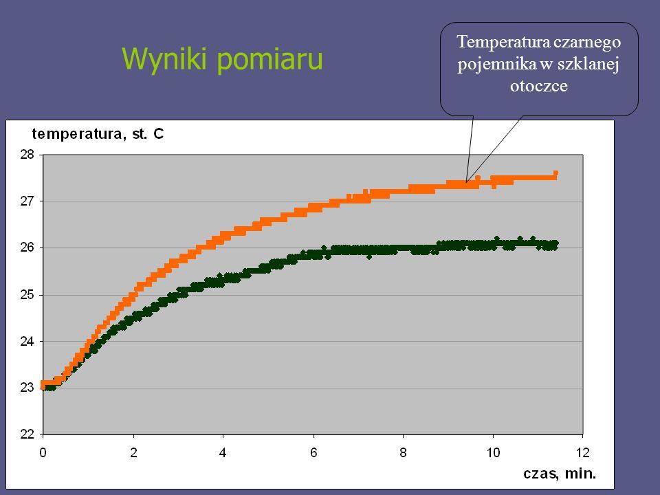 Temperatura czarnego pojemnika w szklanej otoczce