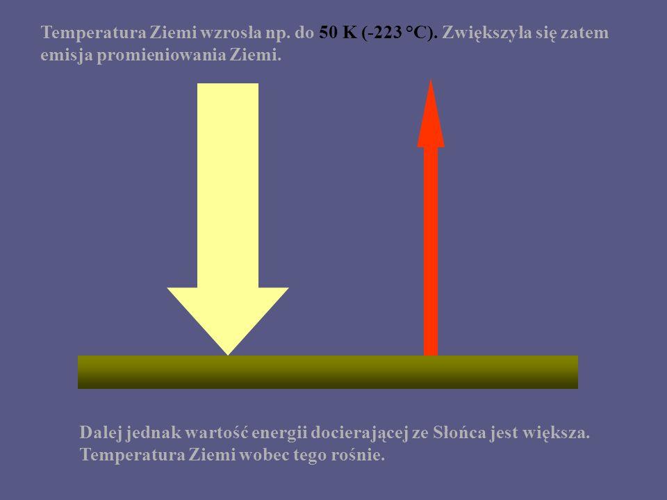 Temperatura Ziemi wzrosła np. do 50 K (-223 °C)
