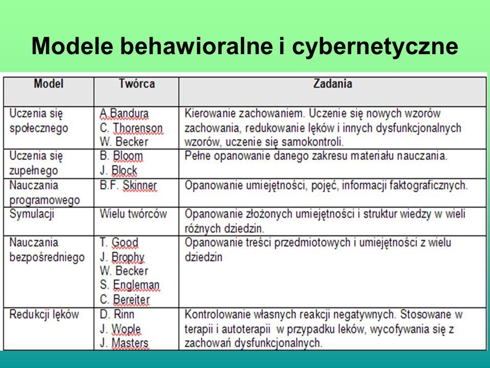 Modele behawioralne i cybernetyczne