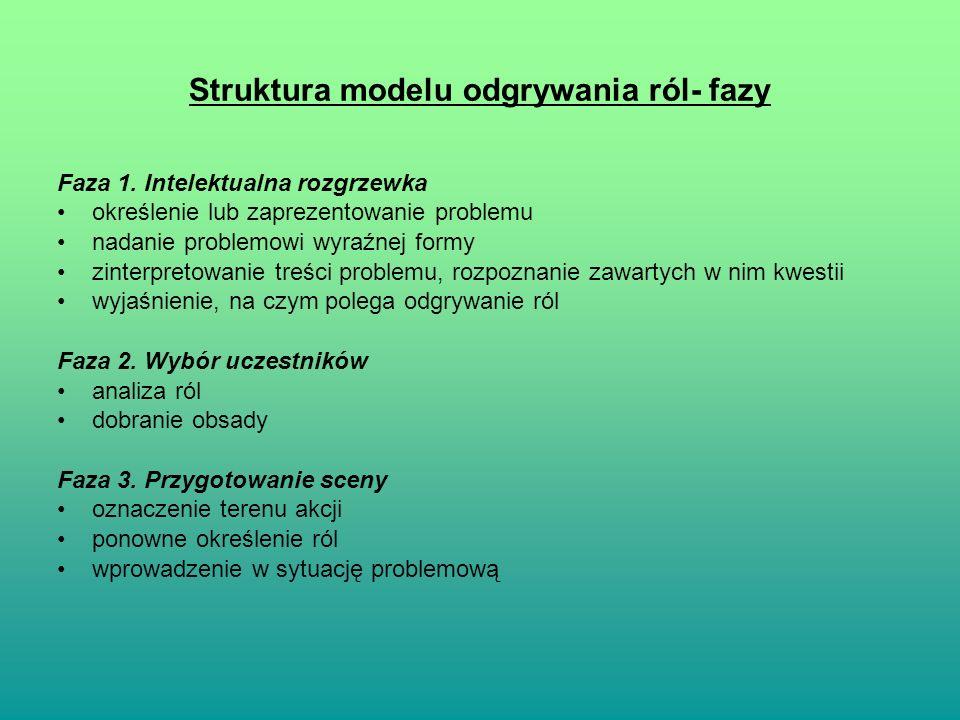 Struktura modelu odgrywania ról- fazy