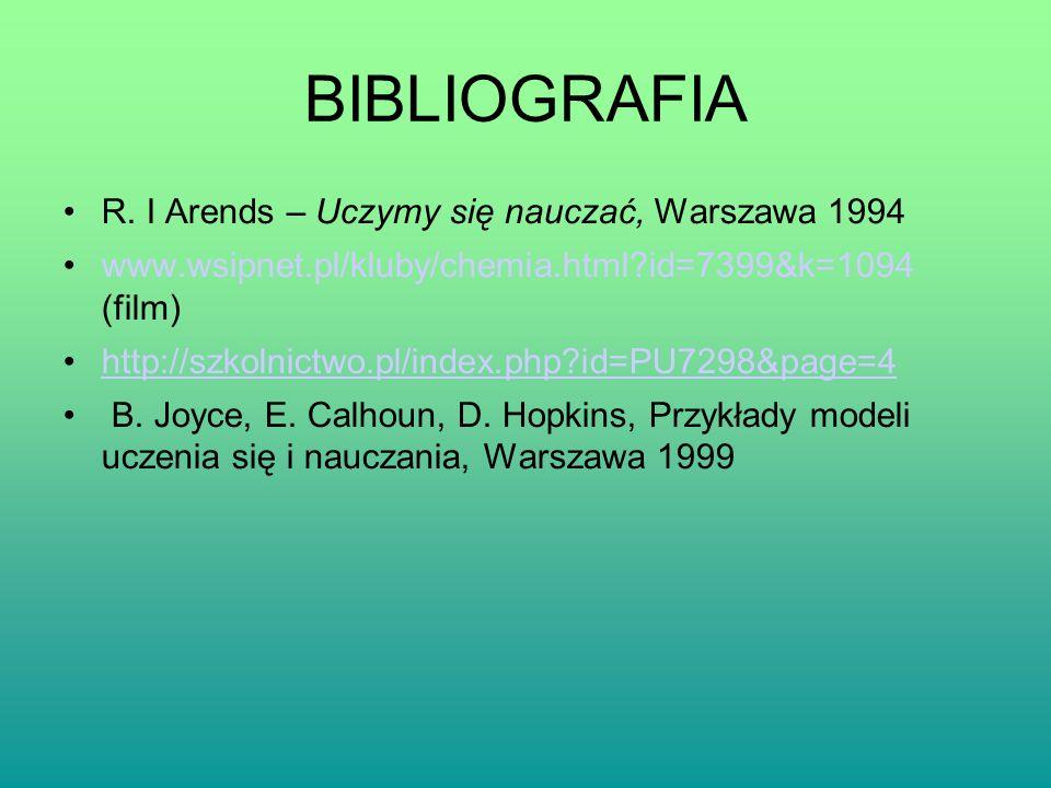 BIBLIOGRAFIA R. I Arends – Uczymy się nauczać, Warszawa 1994