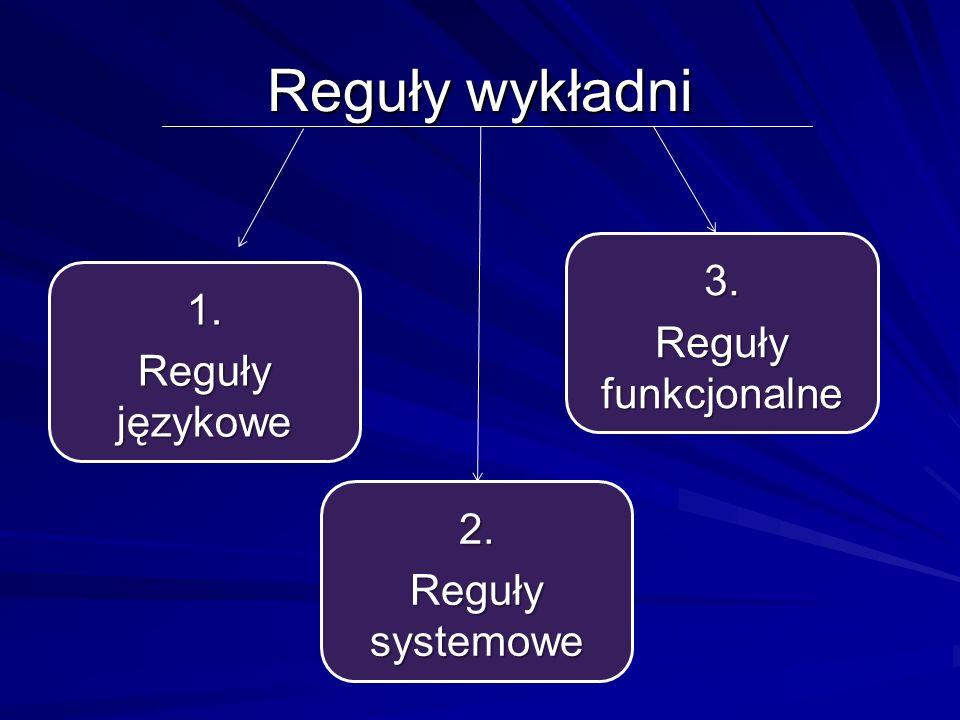 Reguły wykładni 3. 1. Reguły funkcjonalne Reguły językowe 2.