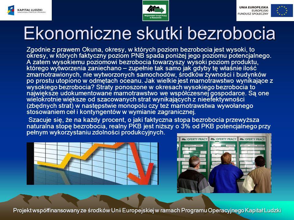 Ekonomiczne skutki bezrobocia