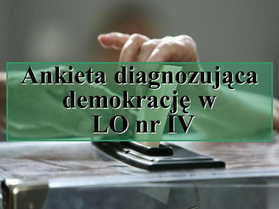 Ankieta diagnozująca demokrację w LO nr IV