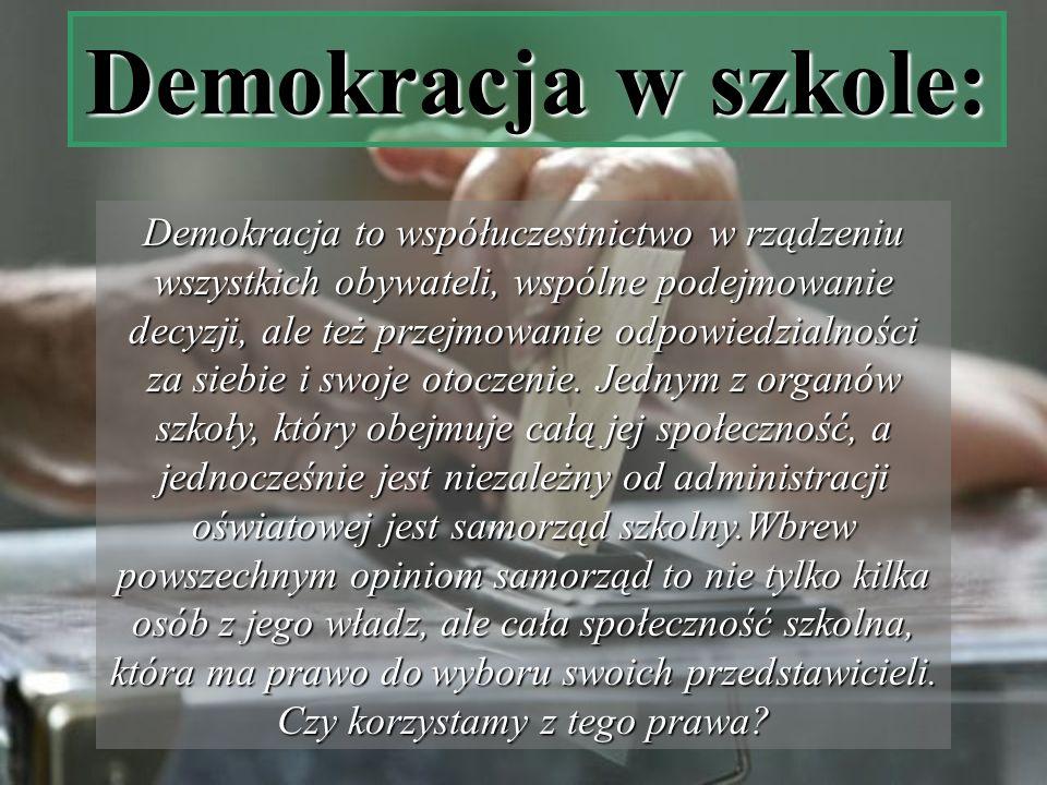 Demokracja w szkole: