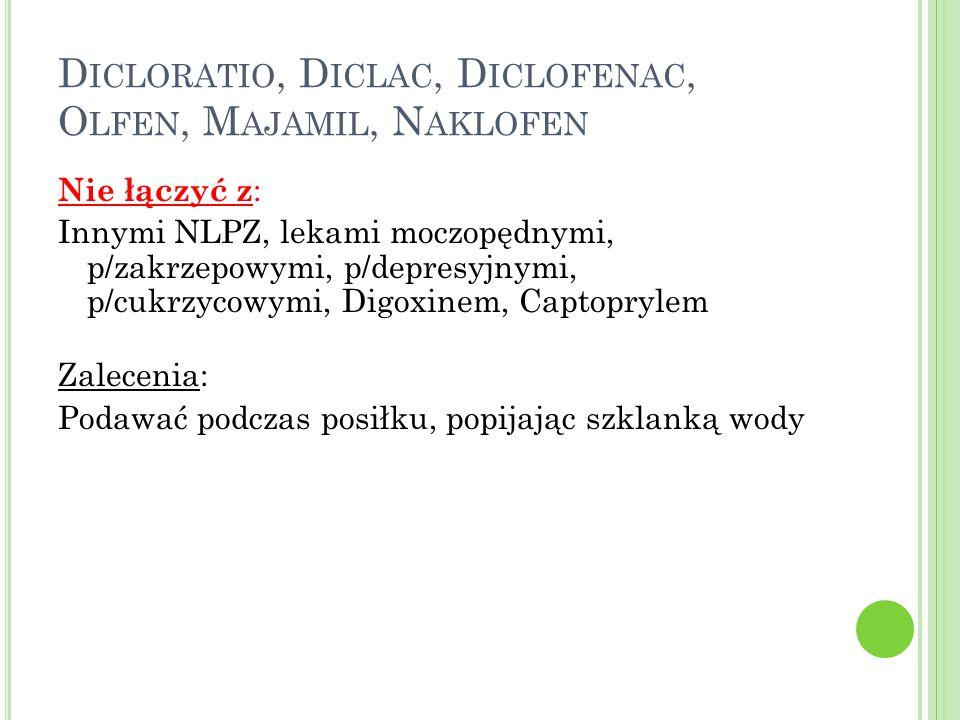 Dicloratio, Diclac, Diclofenac, Olfen, Majamil, Naklofen
