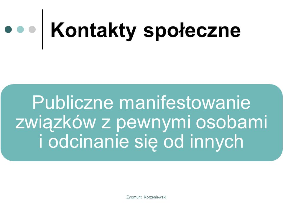 Kontakty społeczne Publiczne manifestowanie związków z pewnymi osobami i odcinanie się od innych.