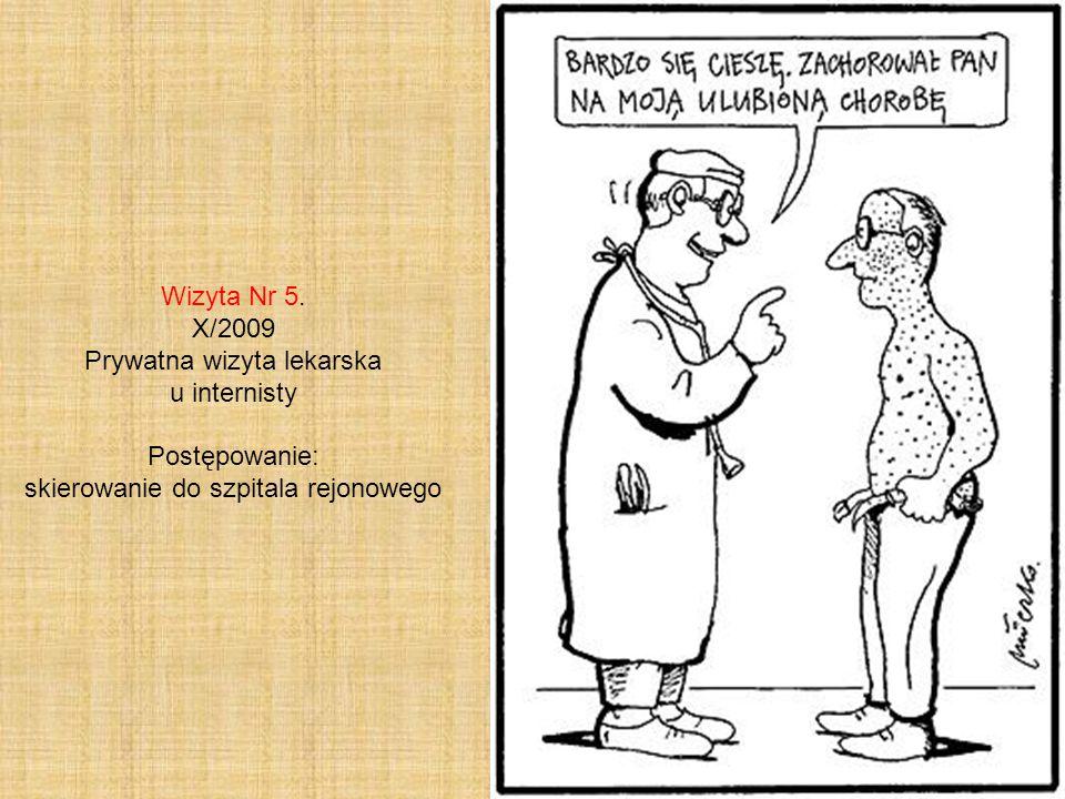 Prywatna wizyta lekarska u internisty Postępowanie: