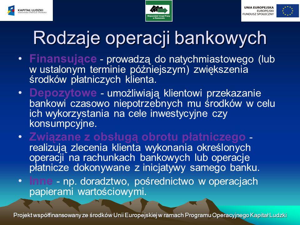 Rodzaje operacji bankowych